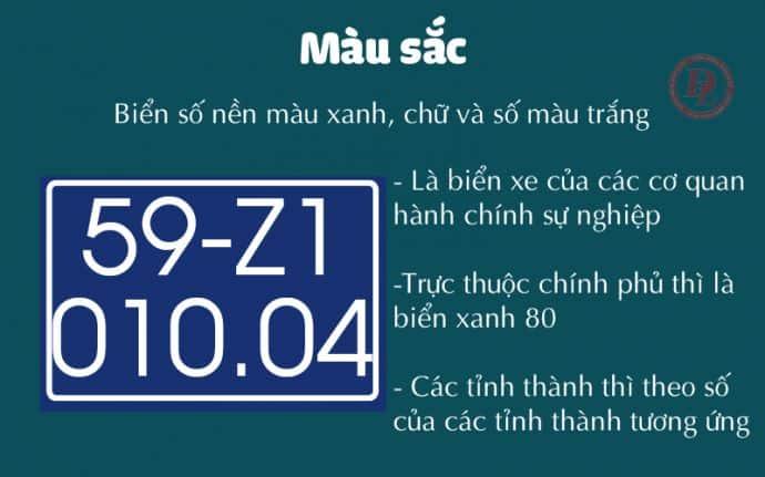 Biển số xe Việt Nam