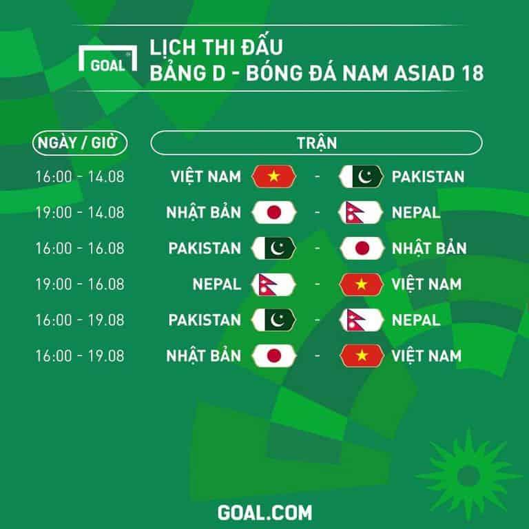 Xem online Olympic Việt Nam đá ASIAD 2018