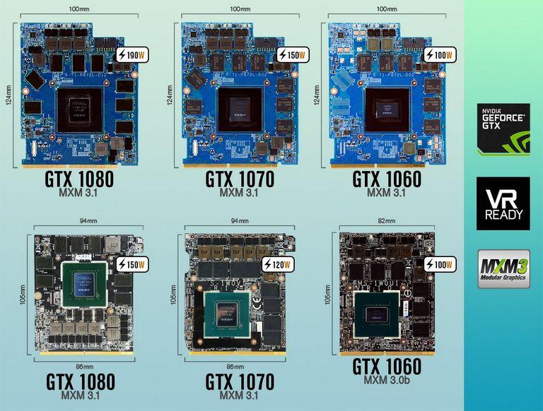 Card đồ họa card màn hình VGA hay bị hư