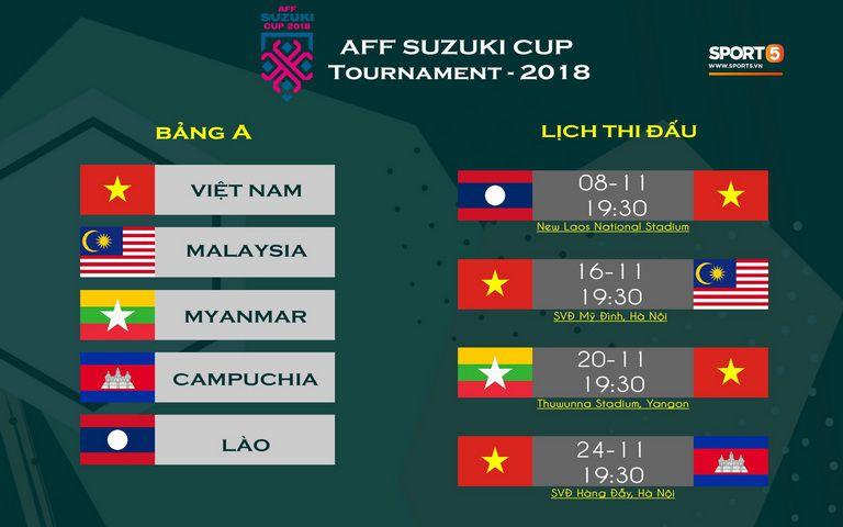 Lịch thi đấu của tuyển Việt Nam tại AFF Suzuki Cup 2018