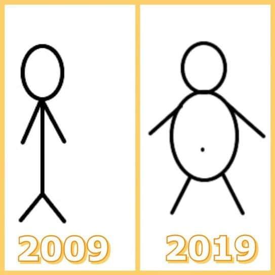"""""""10 Years Challenge – Thử thách 10 năm"""", đằng sau đó là một """"âm mưu""""?"""