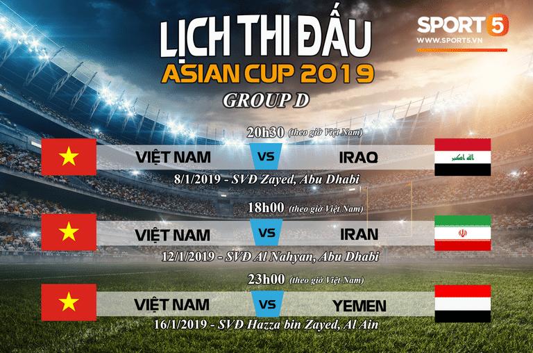 Lịch thi đấu của Đội tuyển Việt Nam tạiAsian Cup 2019