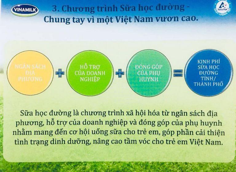 Chuong Trinh Sua Hoc Duong Cua Vinamilk