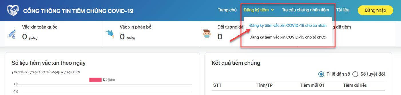 huong dan dang ky chich ngua vaccine covid-19